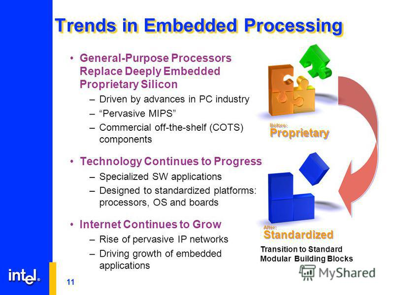 11 Trends in Embedded Processing General-Purpose Processors Replace Deeply Embedded Proprietary Silicon –Driven by advances in PC industry –Pervasive MIPS –Commercial off-the-shelf (COTS) components Technology Continues to Progress –Specialized SW ap