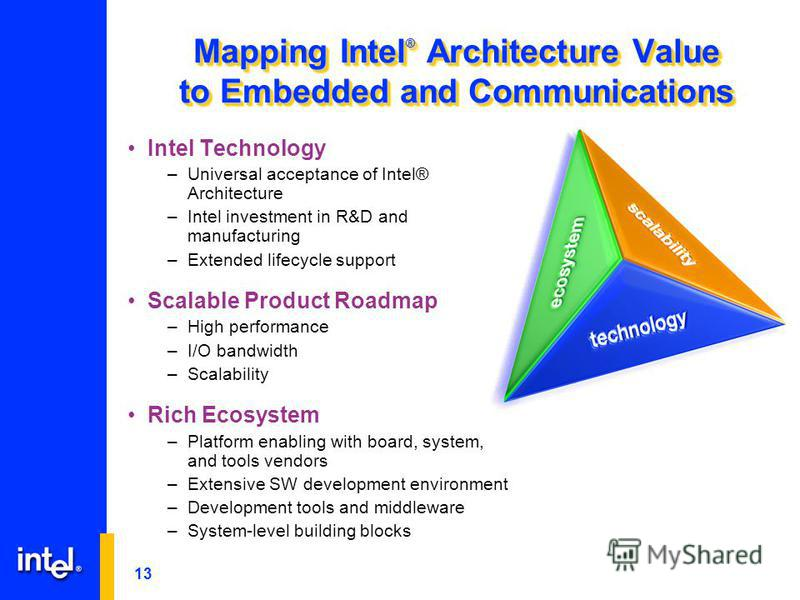 13 Mapping Intel ® Architecture Value to Embedded and Communications Intel Technology –Universal acceptance of Intel® Architecture –Intel investment in R&D and manufacturing –Extended lifecycle support Scalable Product Roadmap –High performance –I/O