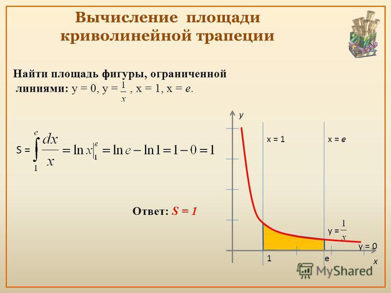 Вычисление площади криволинейной трапеции Найти площадь фигуры, ограниченной линиями: y = 0, y =, x = 1, x = e. y x = 1x = e 1e x y = 0 y = S = Ответ: S = 1