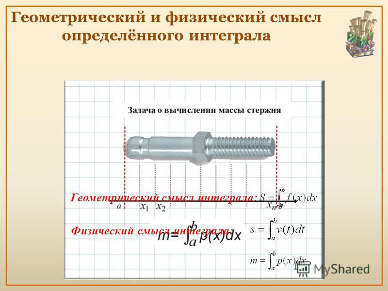 Геометрический и физический смысл определённого интеграла Вернёмся к трём рассмотренным задачам: Геометрический смысл интеграла: Физический смысл интеграла: