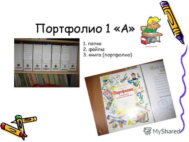 Портфолио 1 «А» 1. папка 2. файлы 3. книга (портфолио)
