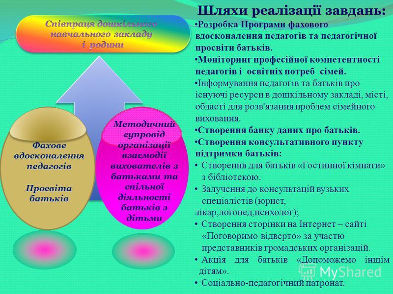 Фахове вдосконалення педагогів Просвіта батьків
