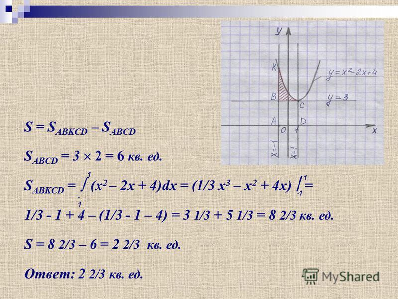 S = S ABKCD – S ABCD S ABCD = 3 2 = 6 кв. ед. S ABKCD = (x 2 – 2x + 4)dx = (1/3 x 3 – x 2 + 4x) = 1/3 - 1 + 4 – (1/3 - 1 – 4) = 3 1/3 + 5 1/3 = 8 2/3 кв. ед. S = 8 2/3 – 6 = 2 2/3 кв. ед. Ответ: 2 2/3 кв. ед. 1 -1 1