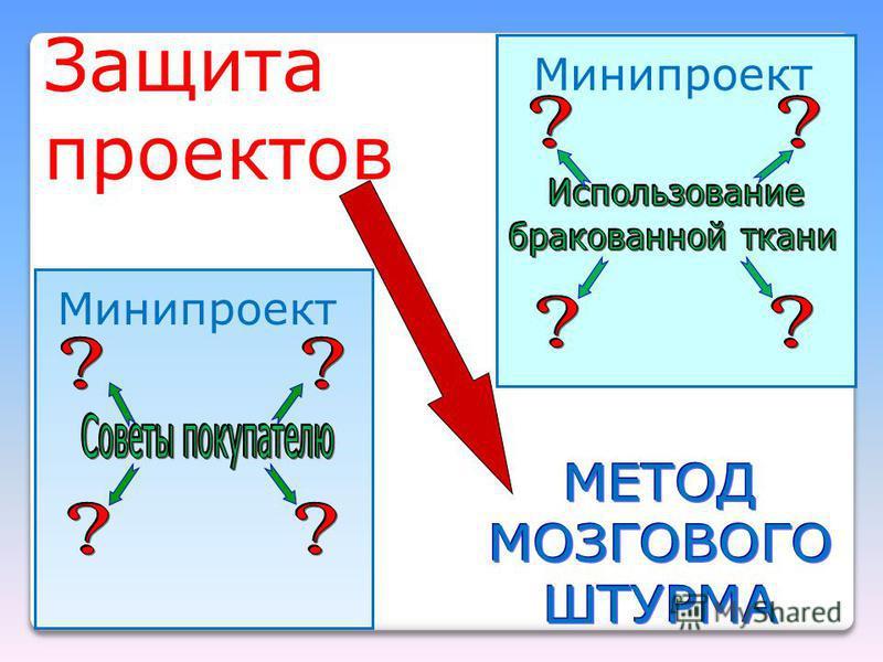 Защита проектов Минипроект