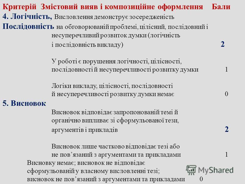 Критерій Змістовий вияв і композиційне оформлення Бали 4. Логічність, Висловлення демонструє зосередженість Послідовність на обговорюваній проблемі, цілісний, послідовний і несуперечливий розвиток думки (логічність і послідовність викладу) 2 У роботі