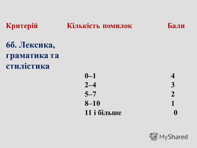 Критерій Кількість помилок Бали 6б. Лексика, граматика та стилістика 0–1 4 2–4 3 5–7 2 8–10 1 11 і більше 0