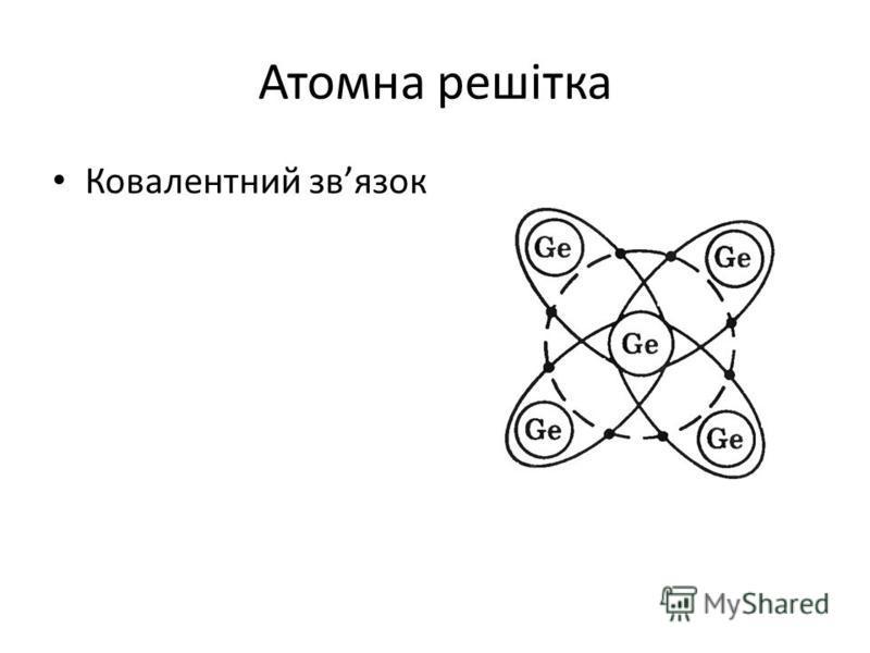 Атомна решітка Ковалентний звязок