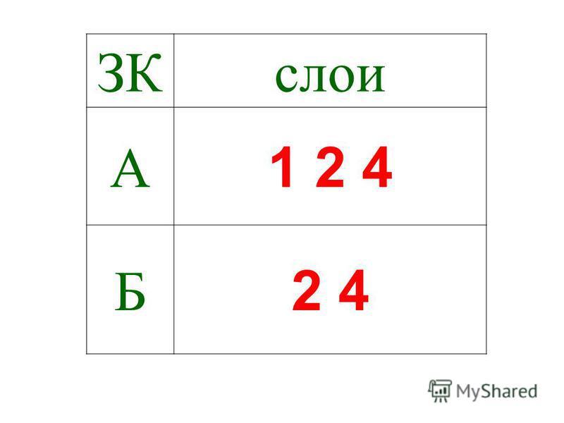 ЗКслои А 1 2 4 Б 2 4
