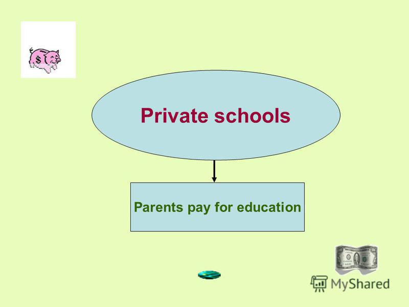 Private schools Parents pay for education