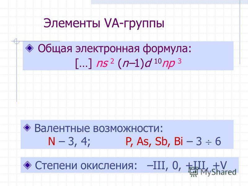 Элементы VА-группы Общая электронная формула: […] ns 2 (n–1)d 10 np 3 Степени окисления: –III, 0, +III, +V Валентные возможности: N – 3, 4; P, As, Sb, Bi – 3 6