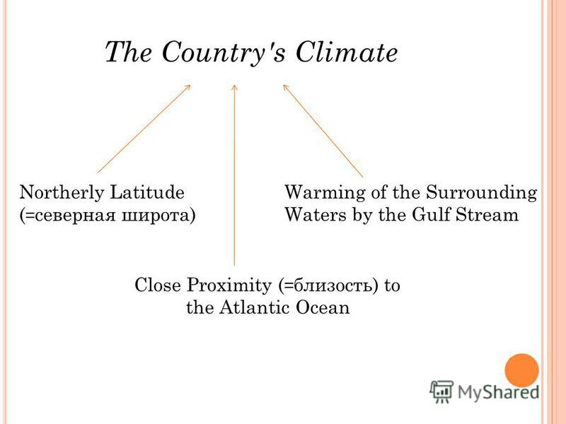 The Country's Climate Northerly Latitude ( = северная широта) Close Proximity ( = близость) to the Atlantic Ocean Warming of the Surrounding Waters by the Gulf Stream