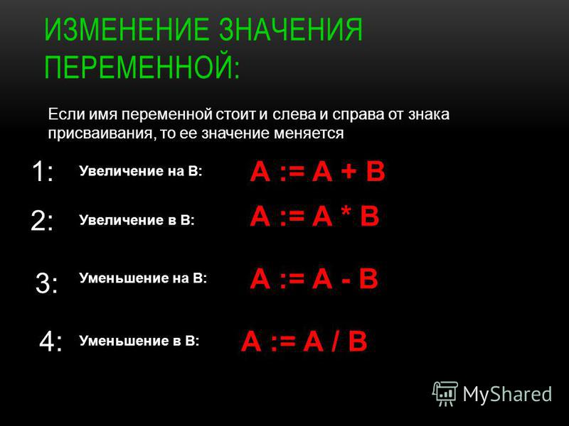 ИЗМЕНЕНИЕ ЗНАЧЕНИЯ ПЕРЕМЕННОЙ: Если имя переменной стоит и слева и справа от знака присваивания, то ее значение меняется 1: Увеличение на В: А := А + В 2: Увеличение в В: А := А * В 3: Уменьшение на В: А := А - В 4: Уменьшение в В: А := А / В