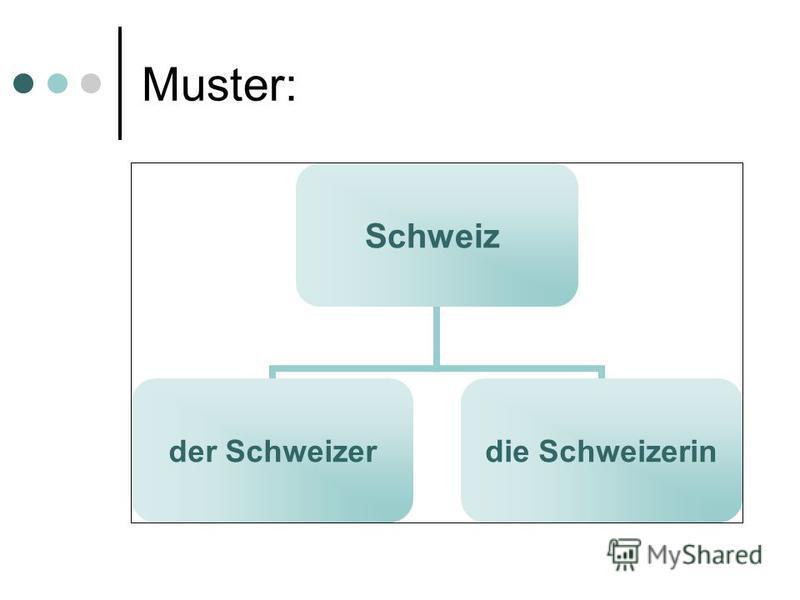 Muster: Schweiz der Schweizer die Schweizerin