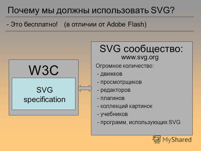 Почему мы должны использовать SVG? - Это бесплатно! (в отличии от Adobe Flash) W3C SVG specification SVG сообщество: Огромное количество: - движков - просмотрщиков - редакторов - плагинов - коллекций картинок - учебников - программ, использующих SVG