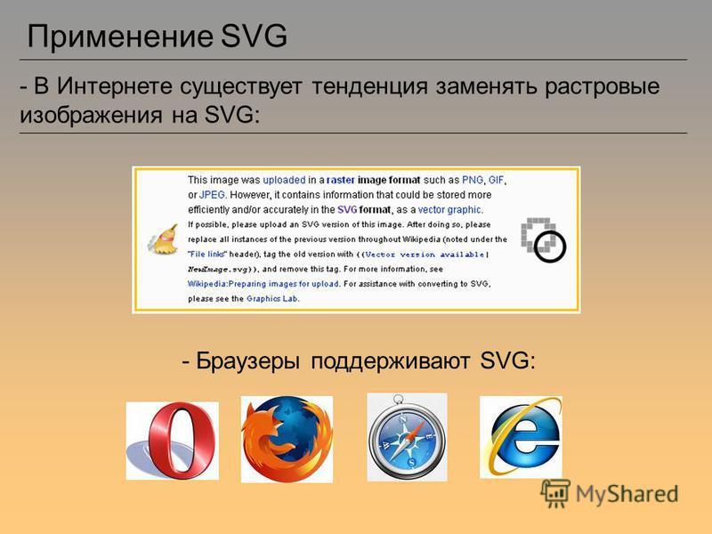 Применение SVG - В Интернете существует тенденция заменять растровые изображения на SVG: - Браузеры поддерживают SVG: