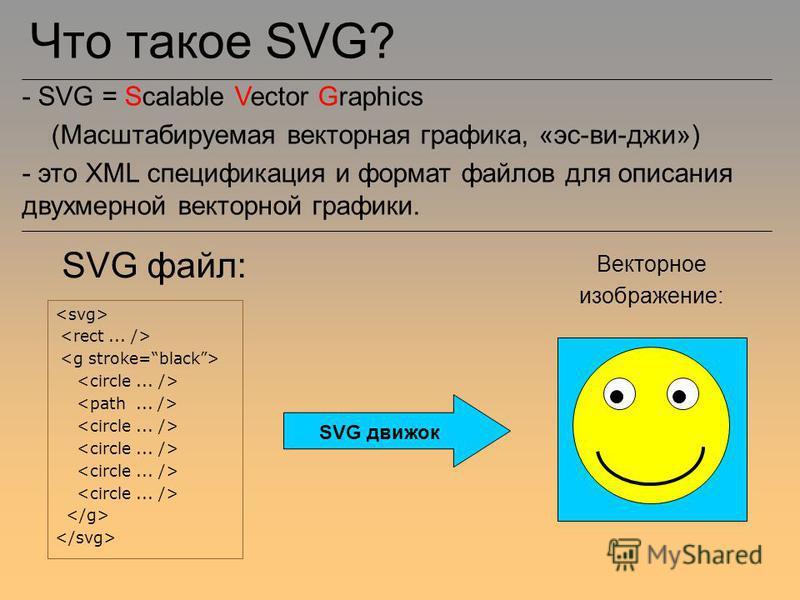 Что такое SVG? - SVG = Scalable Vector Graphics (Масштабируемая векторная графика, «эс-ви-джи») - это XML спецификация и формат файлов для описания двухмерной векторной графики. SVG движок SVG файл: Векторное изображение: