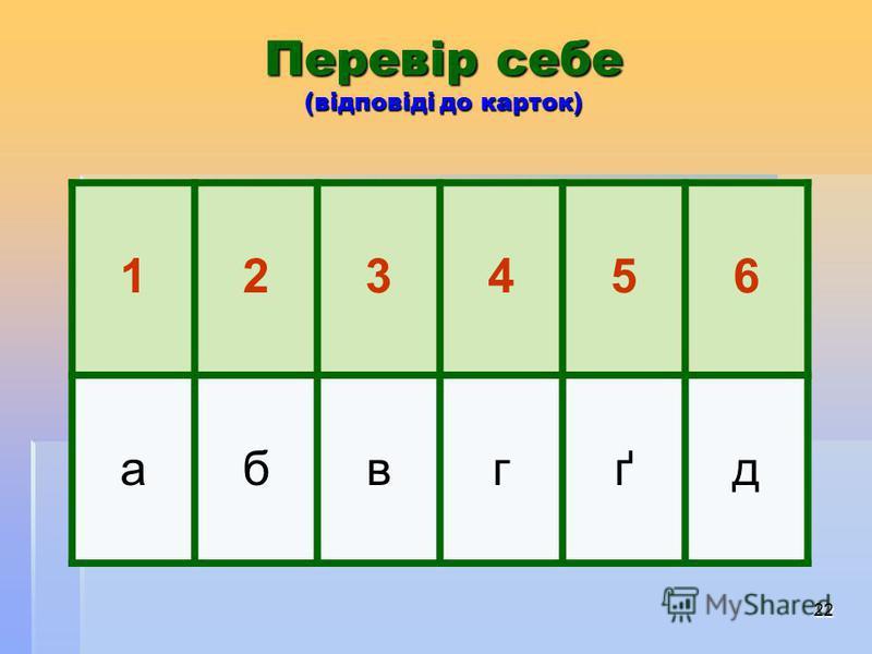 Перевір себе (відповіді до карток) 123456 абвгґд 22