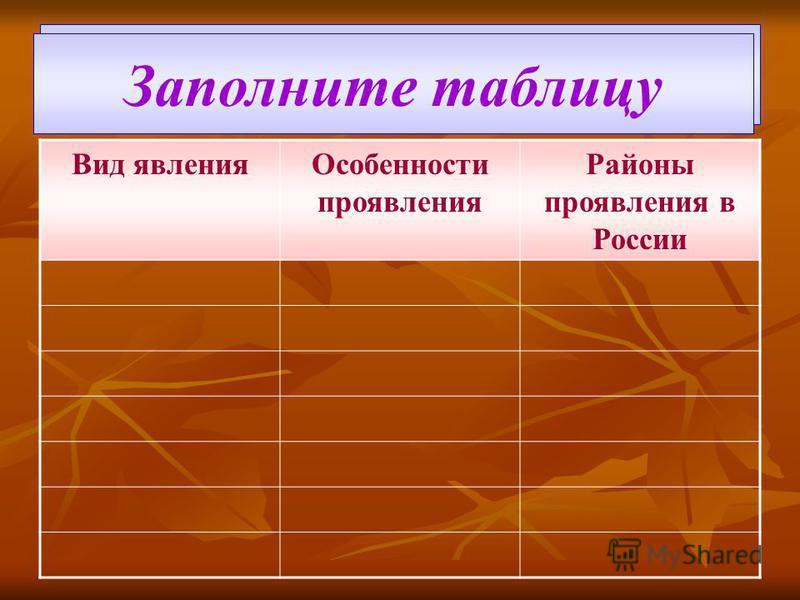 Заполните таблицу Вид явления Особенности проявления Районы проявления в России Заполните таблицу