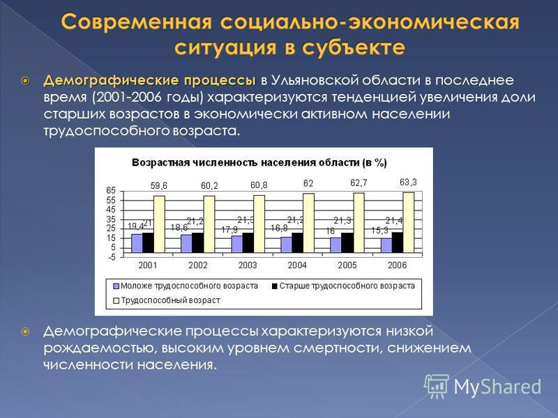 Демографические процессы Демографические процессы в Ульяновской области в последнее время (2001-2006 годы) характеризуются тенденцией увеличения доли старших возрастов в экономически активном населении трудоспособного возраста. Демографические процес