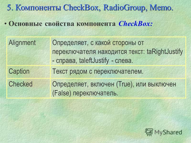 Независимые переключатели (check boxes) используются для установки параметров, характеризуемых двумя значениями Да или Нет (True - False). Независимые переключатели создаются с помощью компонента CheckBox. 5. Компоненты CheckBox, RadioGroup, Memo.
