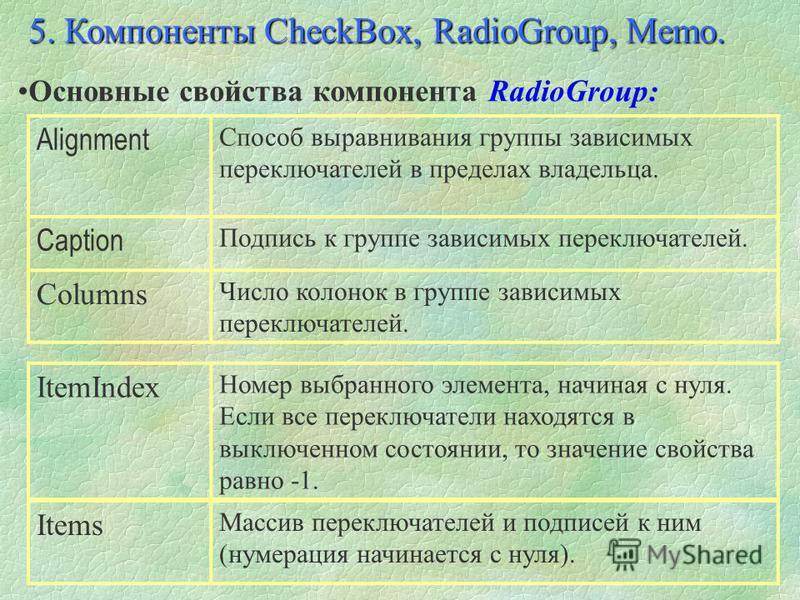 Зависимые переключатели как правило объединяются в группы. Для быстрой организации группы зависимых переключателей очень удобен компонент RadioGroup (раздел Standard). Компонент RadioGroup удобен тем, что заменяет группу компонентов RadioButton. 5. К