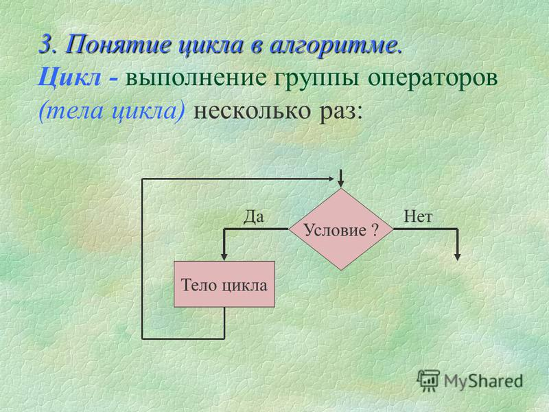 Пример программирования ветвления. Определить положение точки с координатами (x, y) относительно прямой y = 2x + 1. var x, y: Real; s: string; Begin … s:=Ответ: точка лежит ; If y = 2*x + 1 then s:=s+на else If y > 2 * x + 1 then s:=s+выше else s:=s+