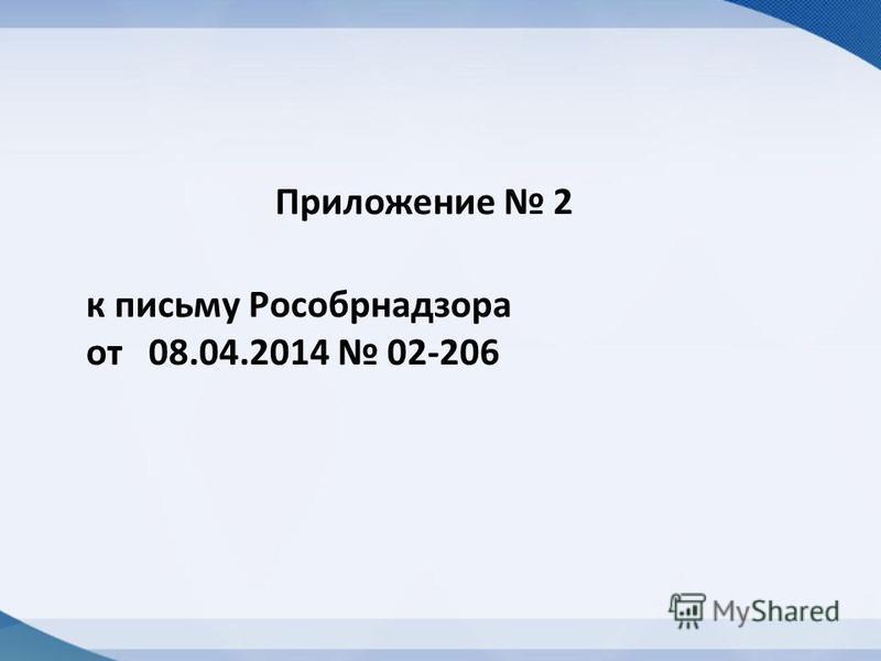 Приложение 2 к письму Рособрнадзора от 08.04.2014 02-206