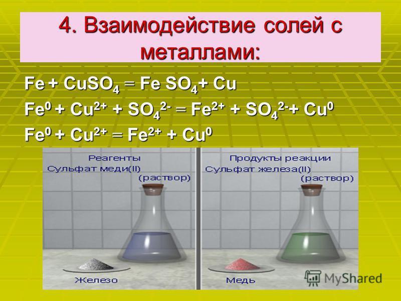 4. Взаимодействие солей с металлами: Fе + СuSO 4 = Fе SO 4 + Cu Fе 0 + Сu 2+ + SO 4 2- = Fе 2+ + SO 4 2- + Cu 0 Fе 0 + Сu 2+ = Fе 2+ + Cu 0