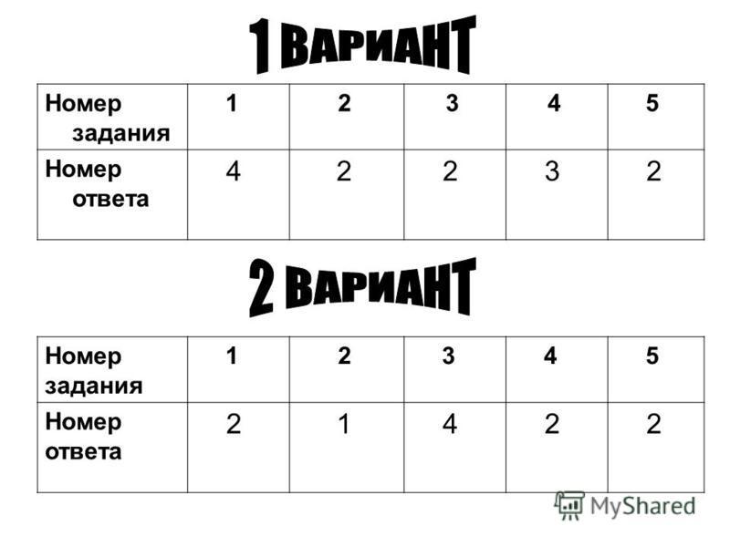 Номер задания 1 2 3 4 5 Номер ответа 4 2 2 3 2 Номер задания 1 2 3 4 5 Номер ответа 2 1 4 2 2