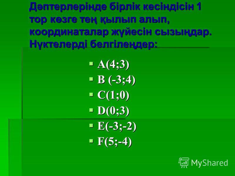 Дәптерлерінде бірлік кесіндісін 1 тор көзге тең қылып алып, координаталар жүйесін сызыңдар. Нүктелерді белгілеңдер: А(4;3) А(4;3) В (-3;4) В (-3;4) С(1;0) С(1;0) D(0;3) D(0;3) E(-3;-2) E(-3;-2) F(5;-4) F(5;-4)