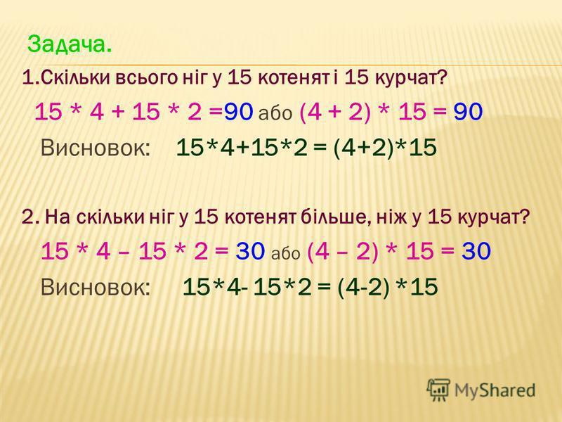 Задача. 1.Скільки всього ніг у 15 котенят і 15 курчат? 15 * 4 + 15 * 2 =90 або (4 + 2) * 15 = 90 Висновок: 15*4+15*2 = (4+2)*15 2. На скільки ніг у 15 котенят більше, ніж у 15 курчат? 15 * 4 – 15 * 2 = 30 або (4 – 2) * 15 = 30 Висновок: 15*4- 15*2 =