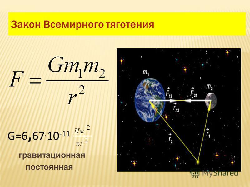 Закон Всемирного тяготения G=6, 67. 10 -11 - гравитационная постоянная