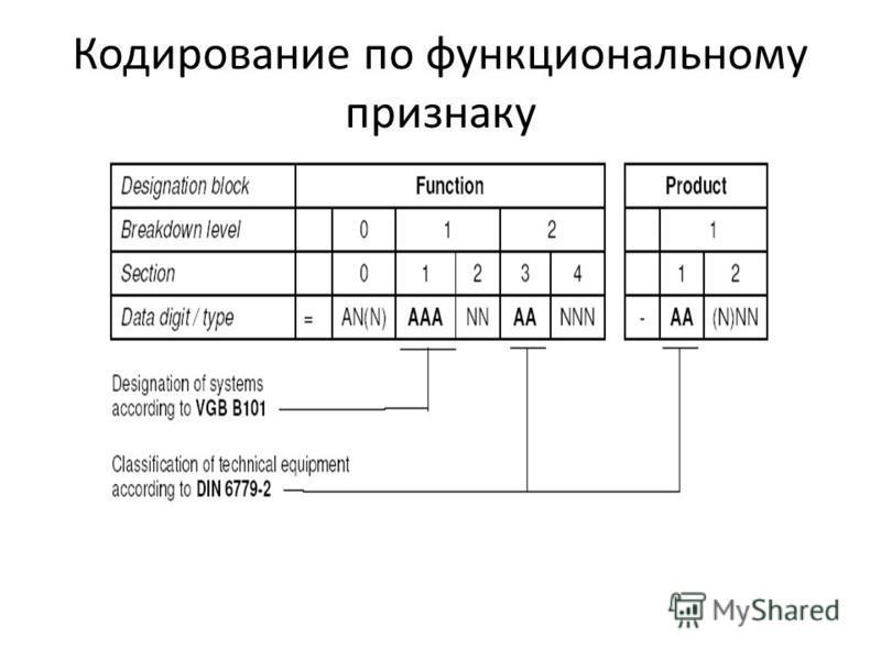 Кодирование по функциональному признаку