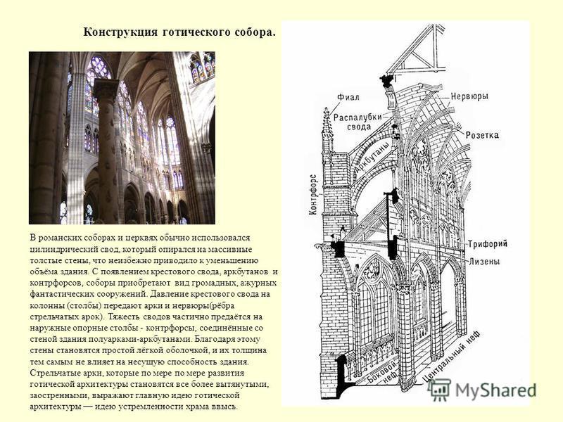Конструкция готического собора. В романских соборах и церквях обычно использовался цилиндрический свод, который опирался на массивные толстые стены, что неизбежно приводило к уменьшению объёма здания. C появлением крестового свода, аркбутанов и контр