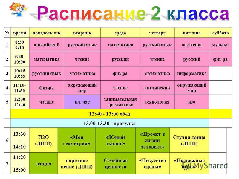 время понедельник вторник среда четверг пятница суббота 1 8:30 9:10 английский русский язык математика русский язык в н.чтение музыка 2 9:20- 10:00 математикачтениерусскийчтениерусскийфиз-ра 3 10:15 10:55 русский языкматематикафиз-раматематикаинформа