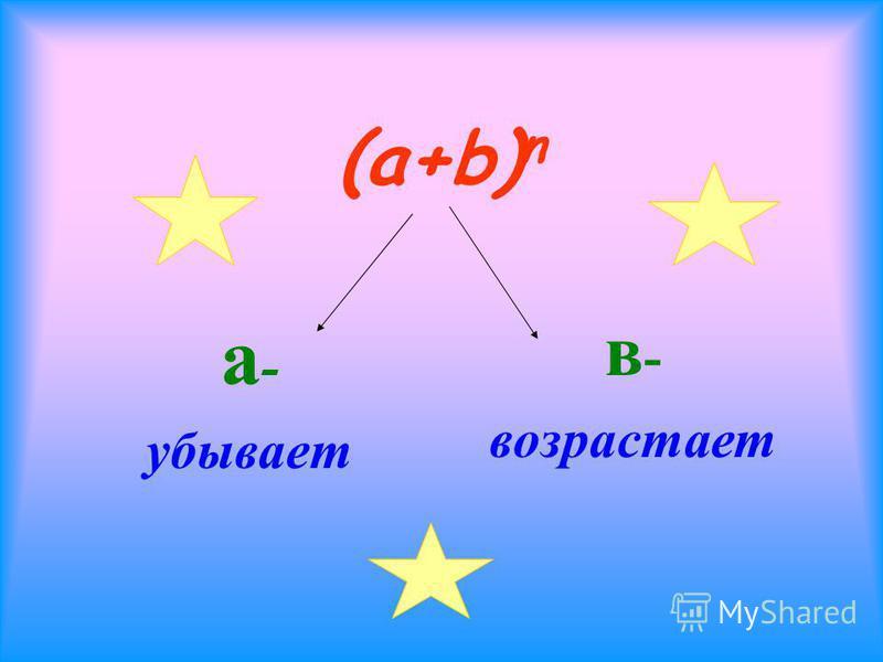 (a+b) n n+1 слагаемых (а+b) 2 3 (a+b) 3 4 (a+b) 7 8 (a+b) 5 6 (a+b) 9 10 (a+b) 99 100