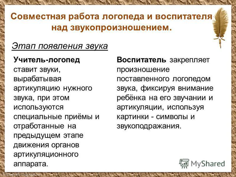 FokinaLida.75@mail.ru Совместная работа логопеда и воспитателя над звукопроизношением. Этап появления звука Учитель-логопед ставит звуки, вырабатывая артикуляцию нужного звука, при этом используются специальные приёмы и отработанные на предыдущем эта