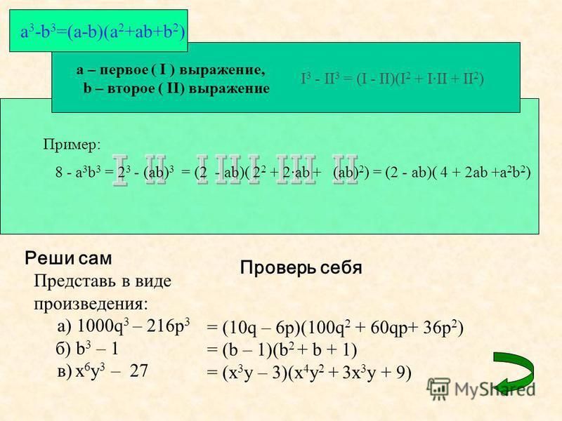 I 3 - II 3 = (I - II)(I 2 + I·II + II 2 ) a – первое ( I ) выражение, b – второе ( II) выражение a 3 -b 3 =(a-b)(a 2 +ab+b 2 ) Пример: 8 - a 3 b 3 = 2 3 - (ab) 3 = (2 - ab)( 2 2 + 2·ab + (ab) 2 ) = (2 - ab)( 4 + 2ab +a 2 b 2 ) Реши сам Представь в ви