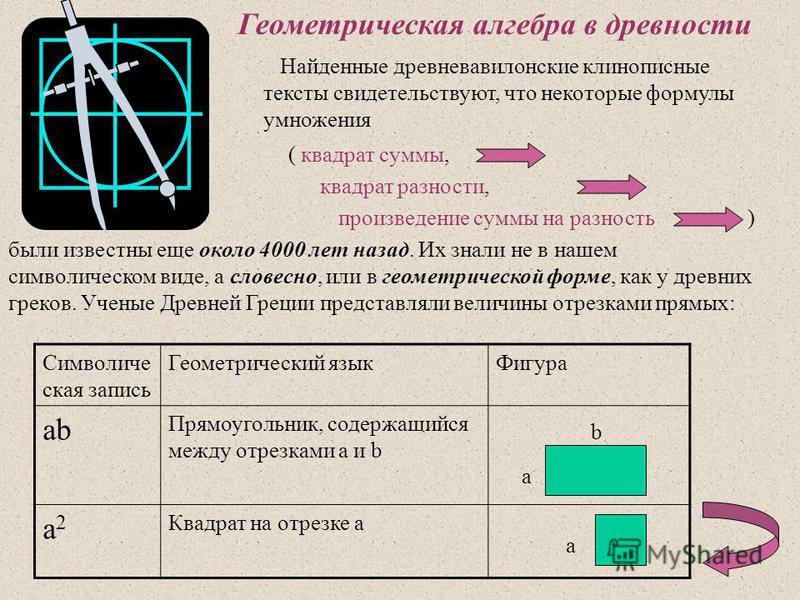 Геометрическая алгебра в древности Найденные древневавилонские клинописные тексты свидетельствуют, что некоторые формулы умножения ( квадрат суммы, квадрат разности, произведение суммы на разность ) были известны еще около 4000 лет назад. Их знали не