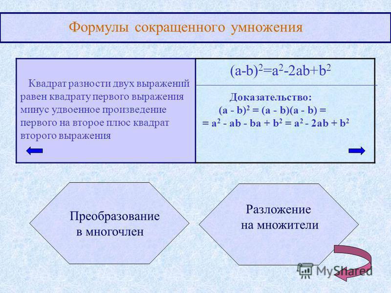 Формулы сокращенного умножения Квадрат разности двух выражений равен квадрату первого выражения минус удвоенное произведение первого на второе плюс квадрат второго выражения (a-b) 2 =a 2 -2ab+b 2 Преобразование в многочлен Разложение на множители Док