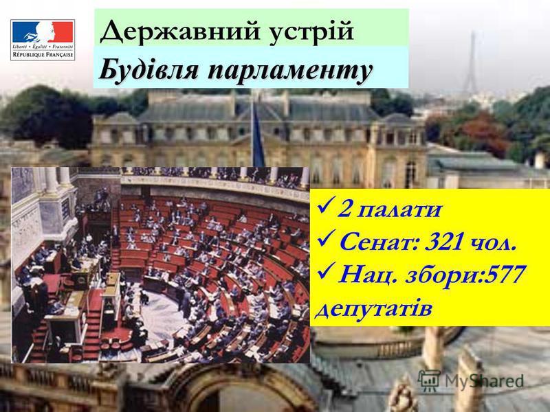 Державний устрій Будівля парламенту 2 палати Сенат: 321 чол. Нац. збори:577 депутатів