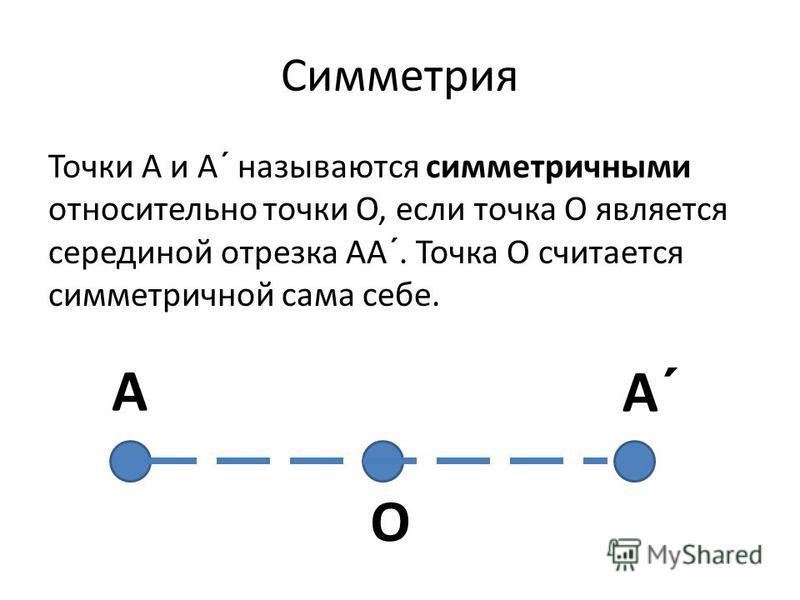 Симметрия Точки А и А´ называются симметричными относительно точки О, если точка О является серединой отрезка АА´. Точка О считается симметричной сама себе. АА´ О