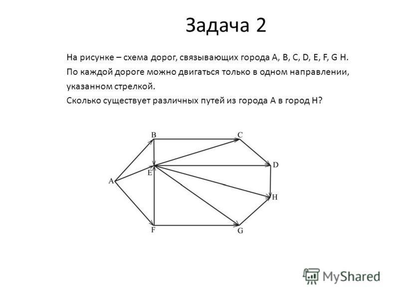 Задача 2 На рисунке – схема дорог, связывающих города A, B, C, D, E, F, G H. По каждой дороге можно двигаться только в одном направлении, указанном стрелкой. Сколько существует различных путей из города A в город H?