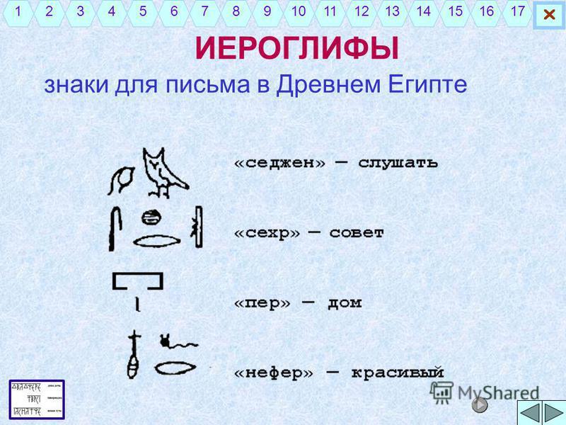 ИЕРОГЛИФЫ знаки для письма в Древнем Египте 12435678910111213141516 17