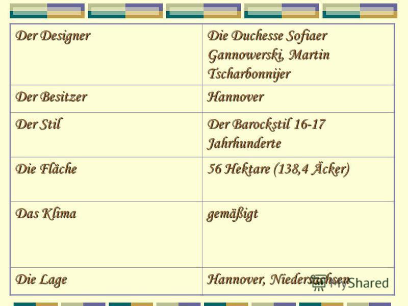 Der Designer Die Duchesse Sofiaer Gannowerski, Martin Tscharbonnijer Der Besitzer Hannover Der Stil Der Barockstil 16-17 Jahrhunderte Die Fläche 56 Hektare (138,4 Äcker) Das Klima gemäßigt Die Lage Hannover, Niedersachsen