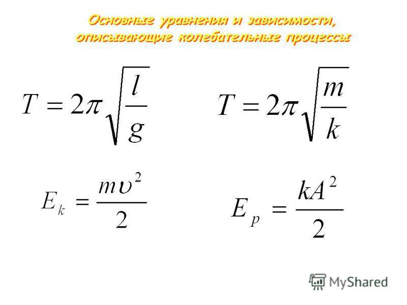 Основные уравнения и зависимости, описывающие колебательные процессы Основные уравнения и зависимости, описывающие колебательные процессы