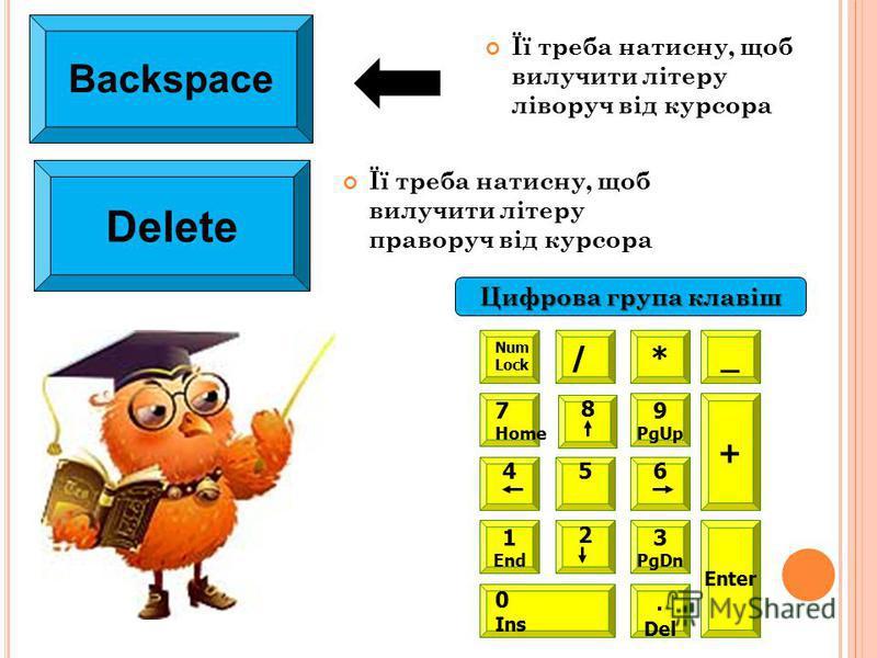 Її треба натисну, щоб вилучити літеру ліворуч від курсора Цифрова група клавіш Backspace Delete Її треба натисну, щоб вилучити літеру праворуч від курсора Num Lock /* 5 8 6 9 PgUp 4 7 Home 2 1 End 3 PgDn 0 Ins. Del _ + Enter
