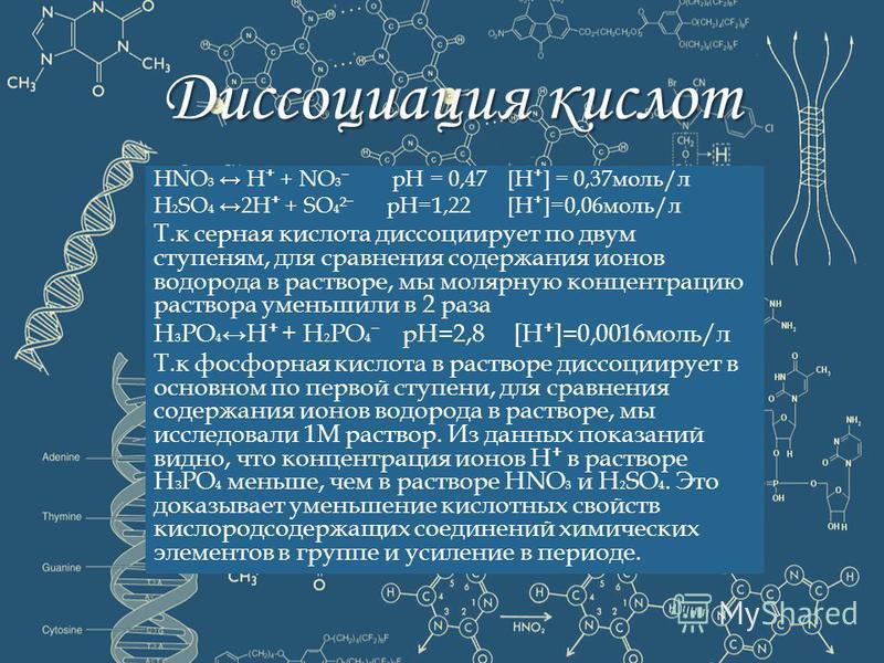 Диссоциация кислот HNO 3 Н + NO 3 ˉ рН = 0,47[Н ] = 0,37 моль/л H 2 SO 4 2Н + SO 4 ² ˉ pH=1,22[Н ]=0,06 моль/л Т.к серная кислота диссоциирует по двум ступеням, для сравнения содержания ионов водорода в растворе, мы молярную концентрацию раствора уме