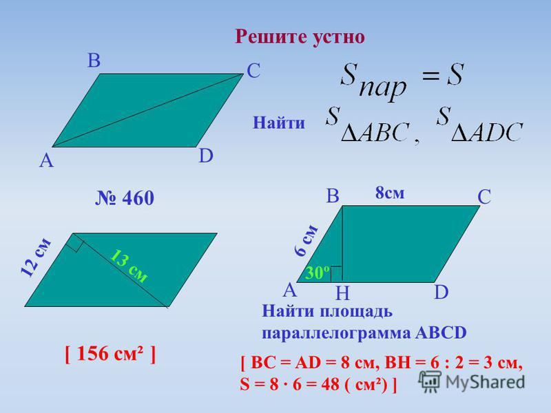 Решите устно А B C D Найти 6 см [ 156 см² ] 460 A B C D H 8 см 30º Найти площадь параллелограмма ABCD [ BC = AD = 8 см, ВН = 6 : 2 = 3 см, S = 8 · 6 = 48 ( см²) ] 13 см 12 см