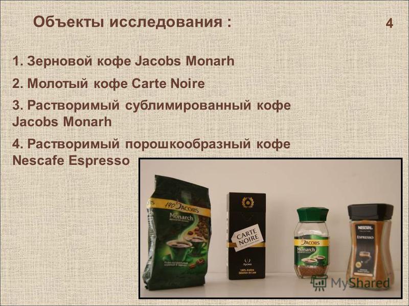 1. Зерновой кофе Jacobs Monarh 2. Молотый кофе Carte Noire 3. Растворимый сублимированный кофе Jacobs Monarh 4. Растворимый порошкообразный кофе Nescafe Espresso 4 Объекты исследования :